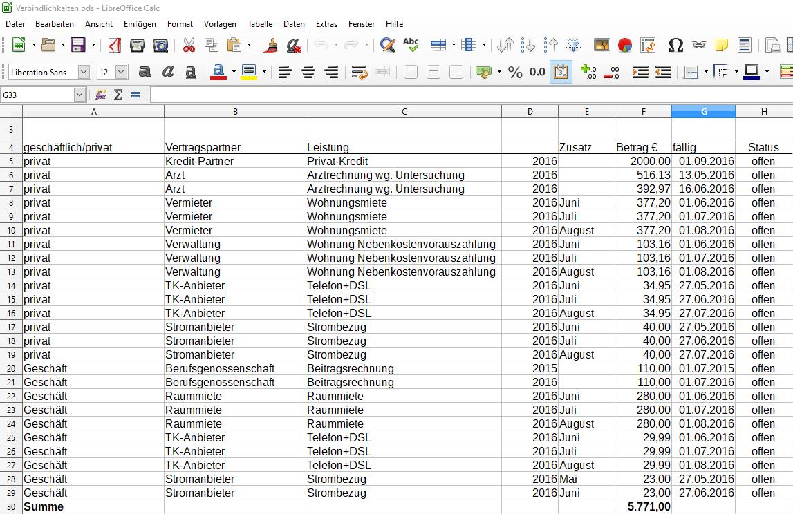 Niedlich Wordpress Seitenvorlage Ideen - Entry Level Resume Vorlagen ...