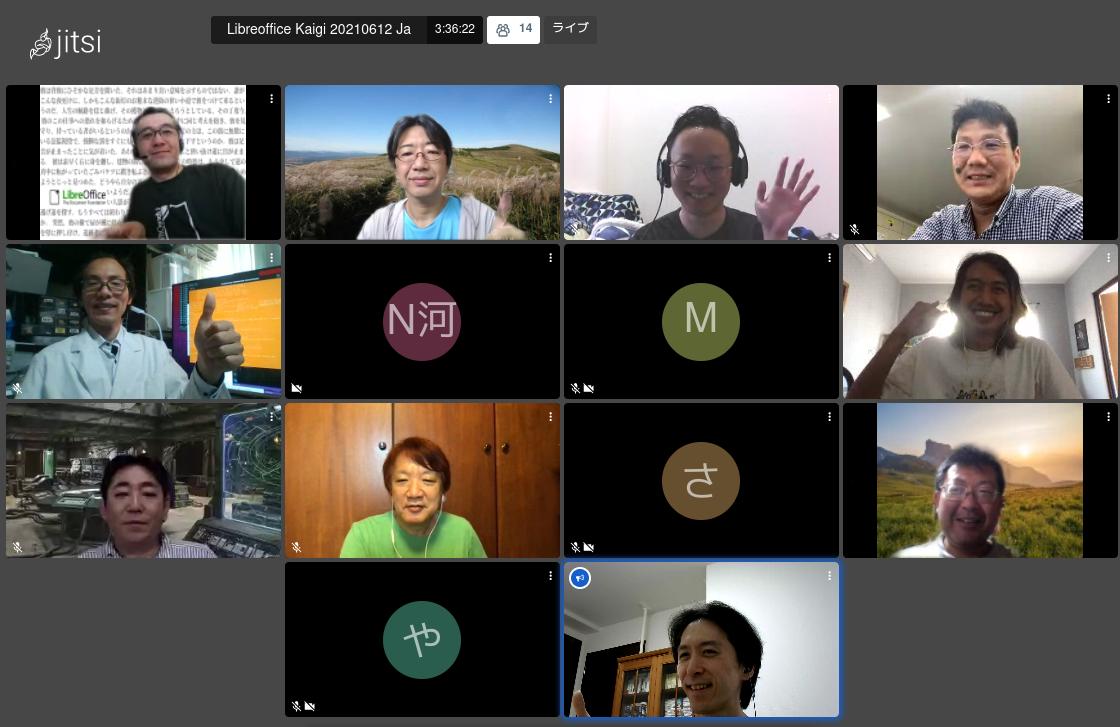 Group photo from at LibreOffice Kaigi 2021 Online,Jitsi