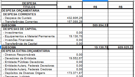 File:Balancofinanceiro.png