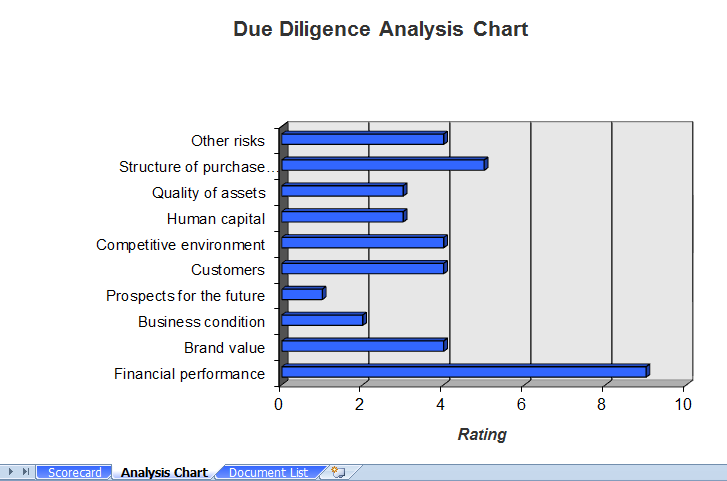 File:Calc5 Due-Diligence Excel.png
