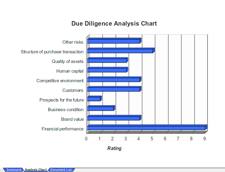 File:Calc5 Due-Diligence OOo.png