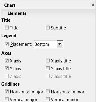 File:LO Chart Sidebar Elements 5.1.png