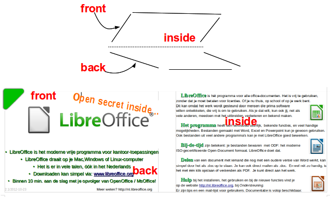 File:LibreOffice FlyerFolded Explanation.png