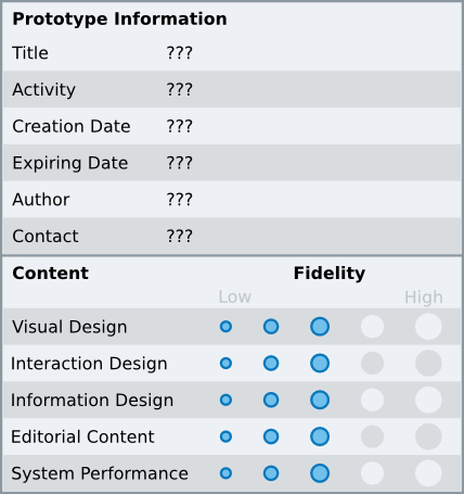 File:OOoUserExperience Tools FidelityMatrix TemplateExample.png