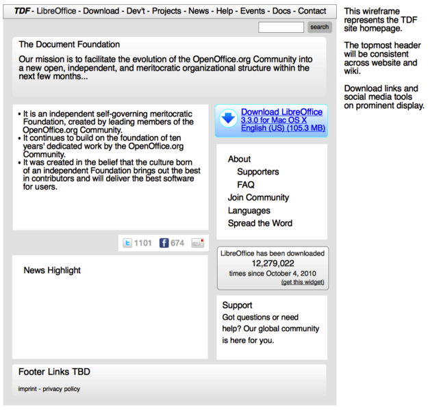 File:TDF Homepage Wireframe.png