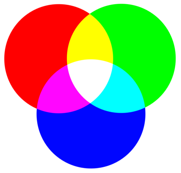File:RGB-Funktion.png