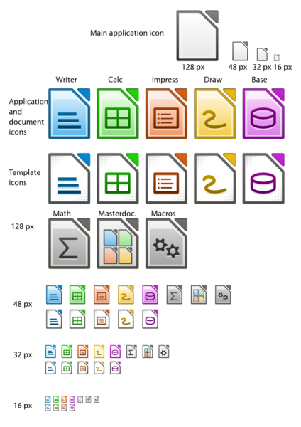 File:LibO icons draft.png