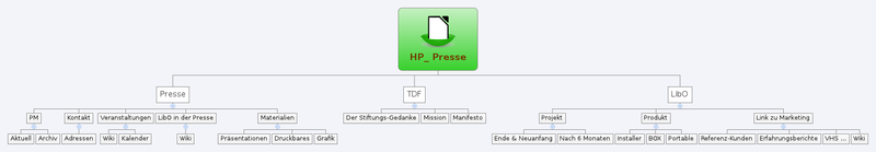 File:HP Presse.png