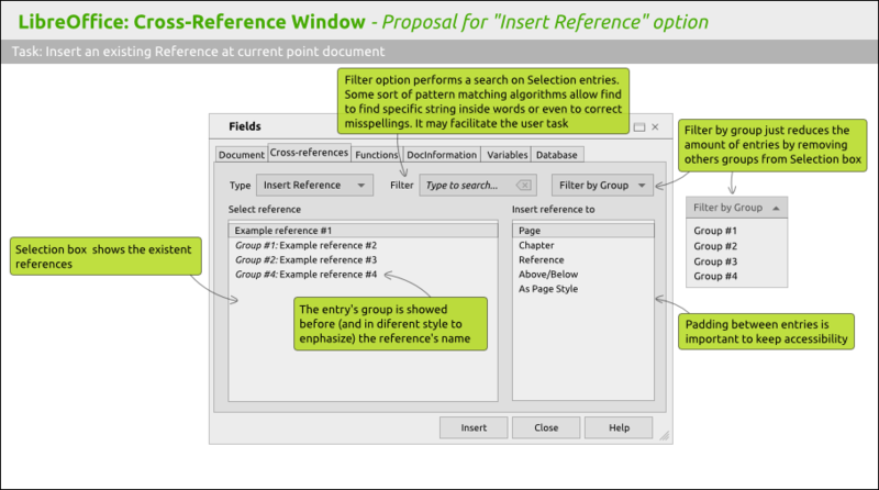 "File:LibreOffice 2 Cross-Reference Window - Proposal for ""Insert Reference"" option.png"
