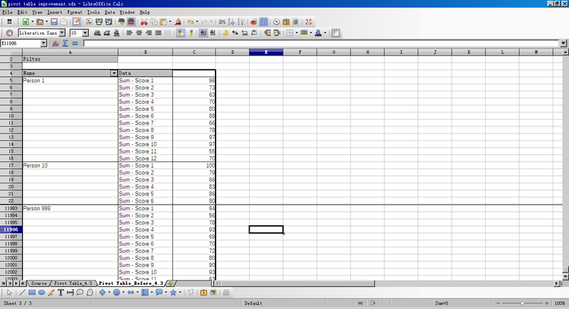 File:Pivot table before 4.3.png