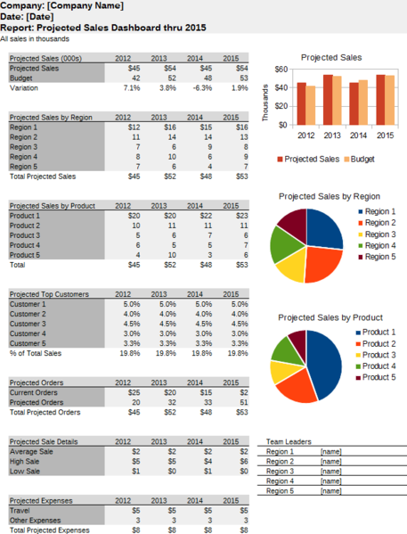 File:Sales Dashboard.png