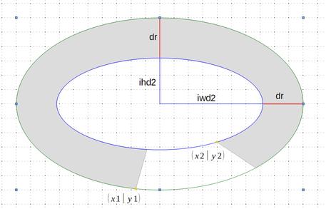 Development/Improve handles of DrawingML shapes - The Document