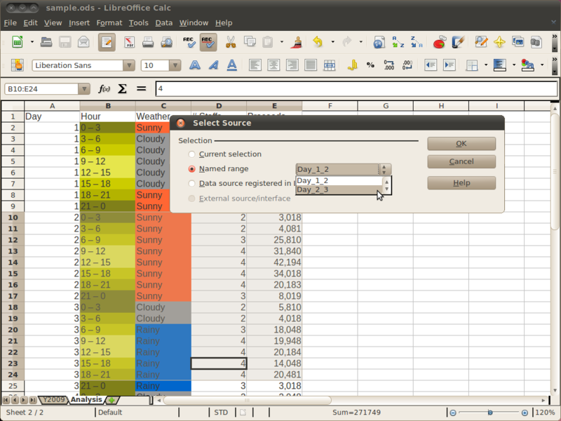 File:LO34 pivot table data source.png